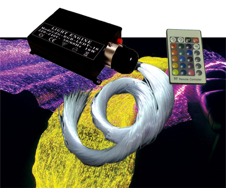 Fiberoptiskt Sensory Kit 3x5W Ledprojektor